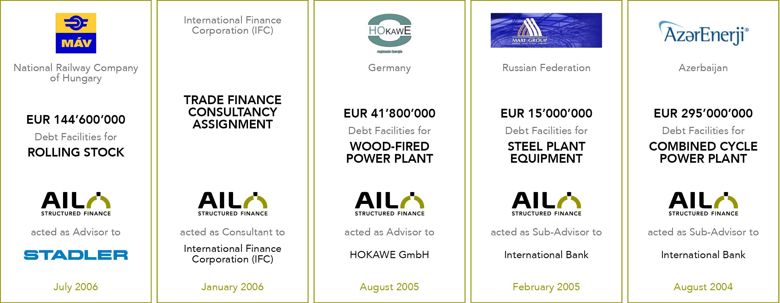 2004-20072
